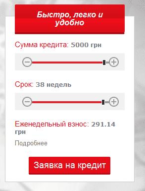 icredit заявка на микрокредит