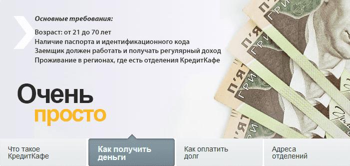 Оплатить займ Кредит Кафе