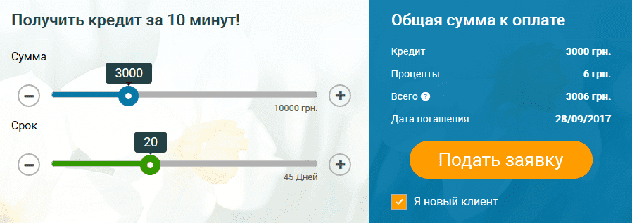 alex credit кредит