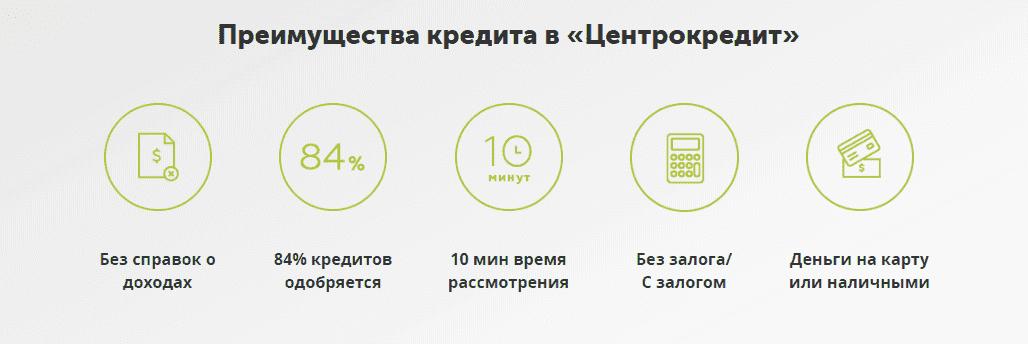 Centro Credit преимущества