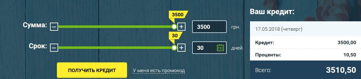 кредит онлайн на карту Moneyveo Ужгород