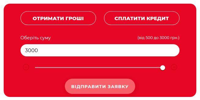 Нові Кредити кредитный калькулятор