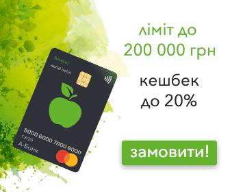 abank кредитная карта