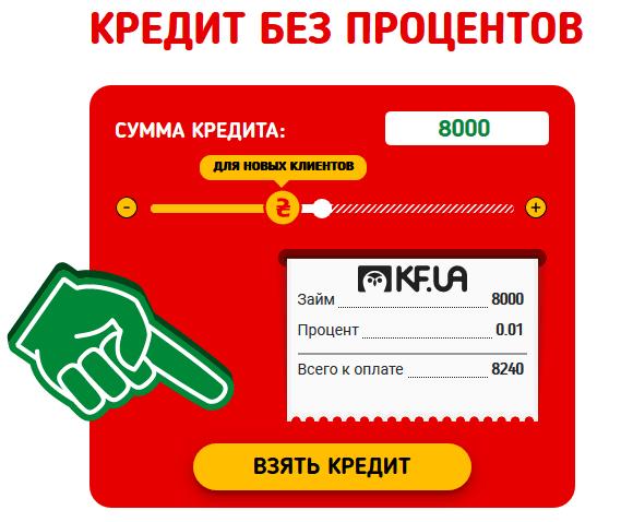 Беспроцентный онлайн кредит Украина