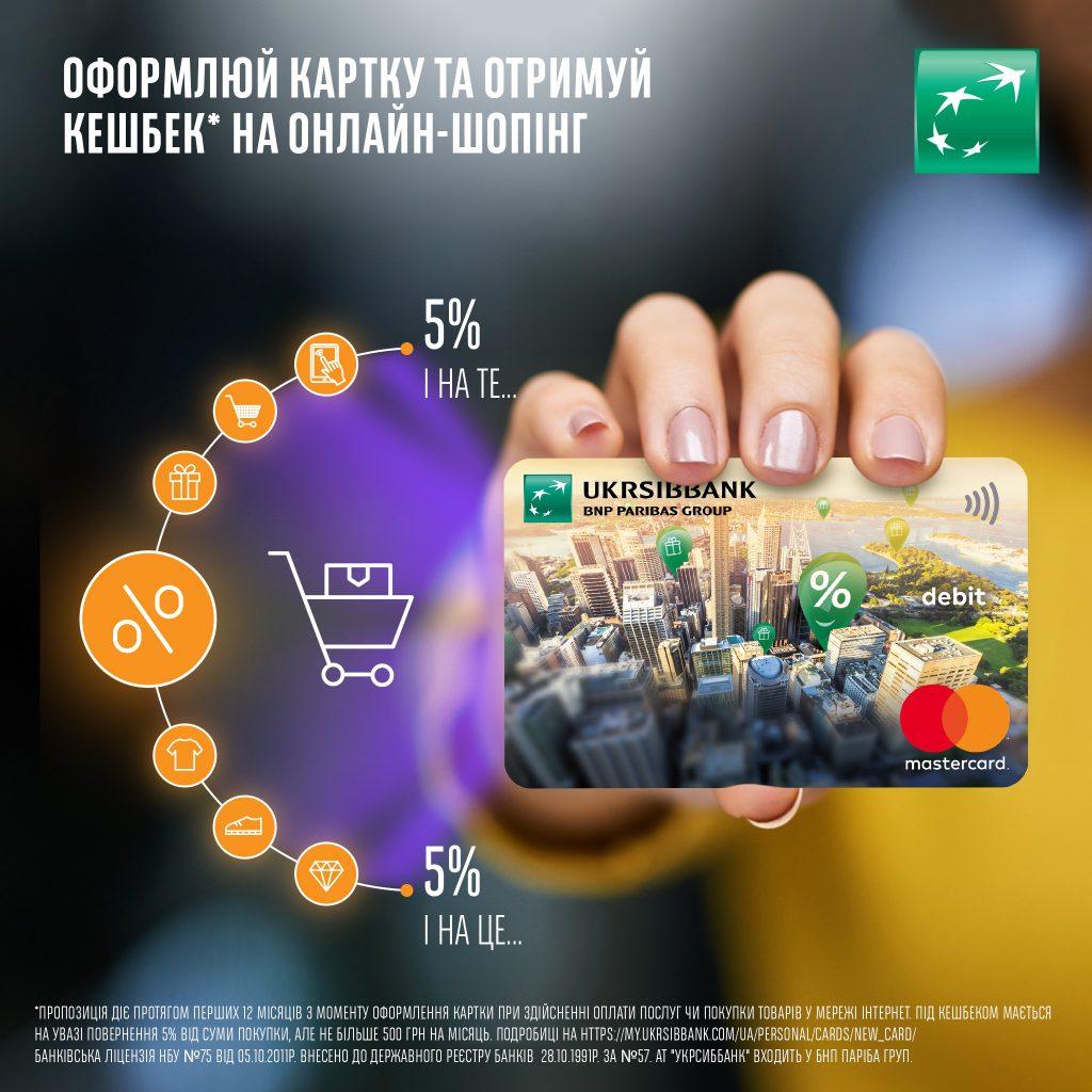 оформить карту от Укрсиббанк